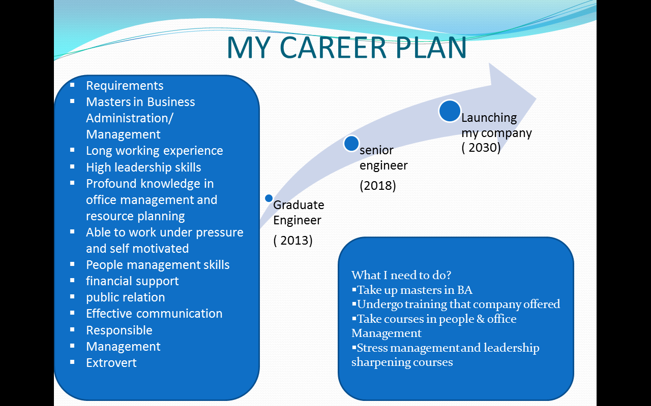 If your career goal is to work for NASA  show the reader what your plan